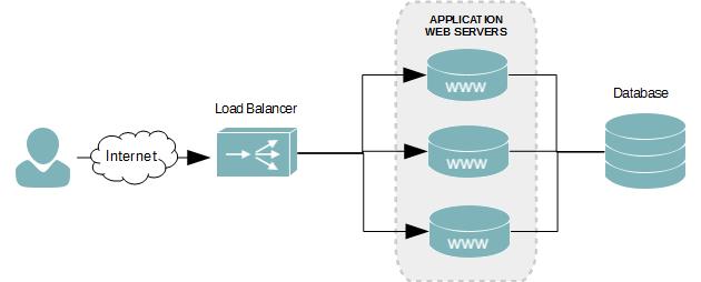 Microsoft NLB Layer 4 balancing